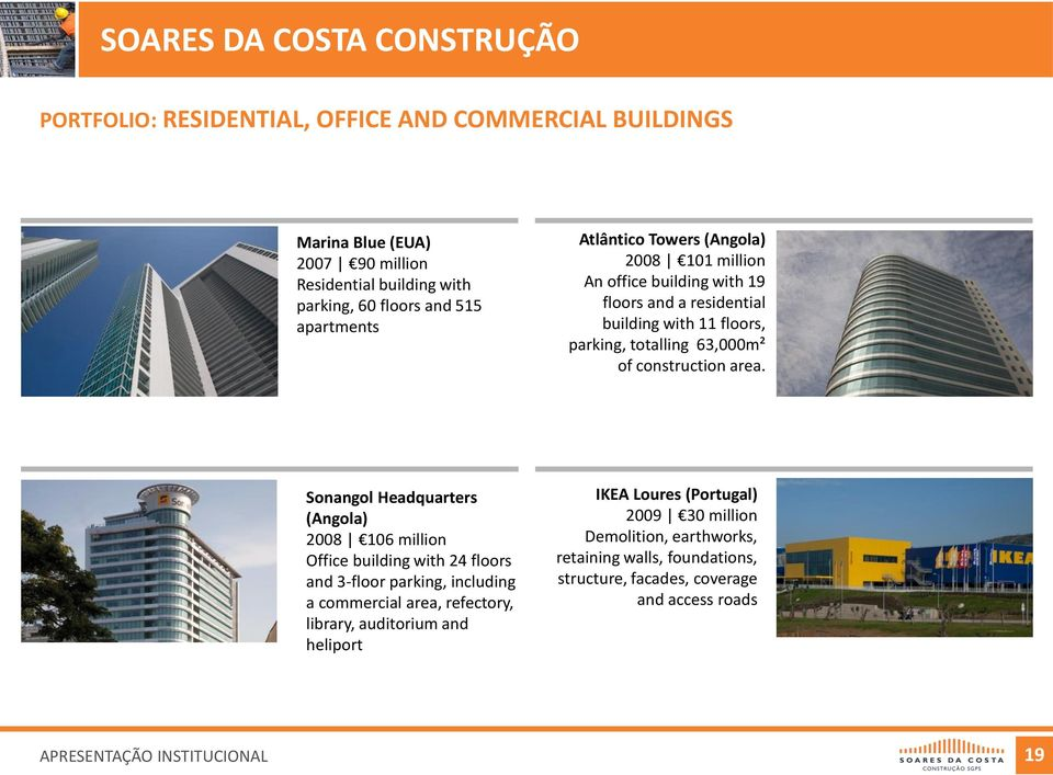Sonangol Headquarters (Angola) 2008 106 million Office building with 24 floors and 3-floor parking, including a commercial area, refectory, library, auditorium and
