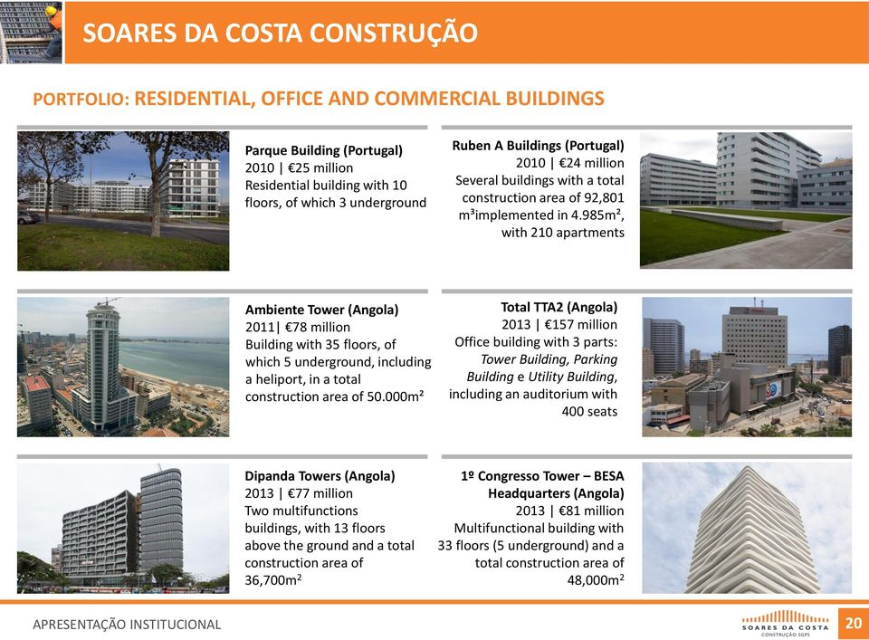 985m², with 210 apartments Ambiente Tower (Angola) 2011 78 million Building with 35 floors, of which 5 underground, including a heliport, in a total construction area of 50.