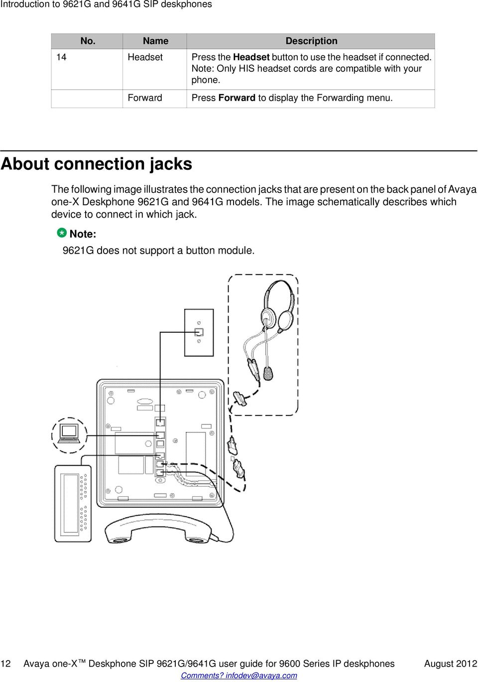 About connection jacks The following image illustrates the connection jacks that are present on the back panel of Avaya one-x Deskphone 9621G and 9641G models.