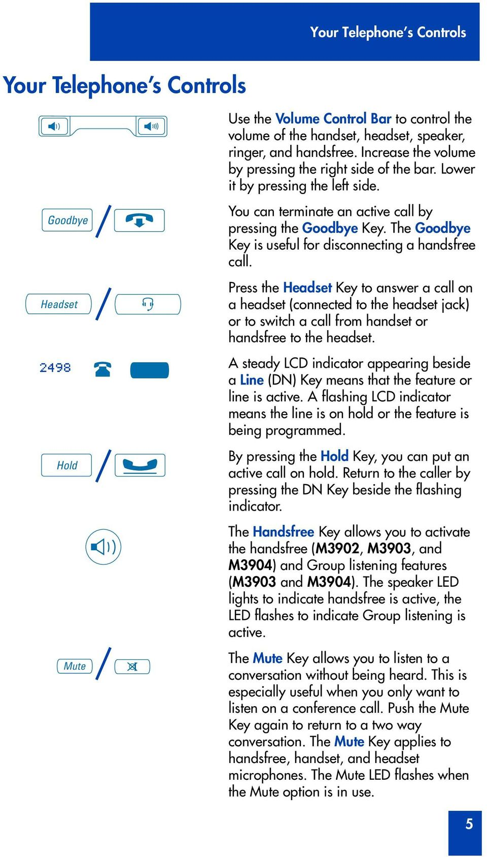 The Goodbye Key is useful f disconnecting a handsfree call. Press the Headset Key to answer a call on a headset (connected to the headset jack) to switch a call from handset handsfree to the headset.