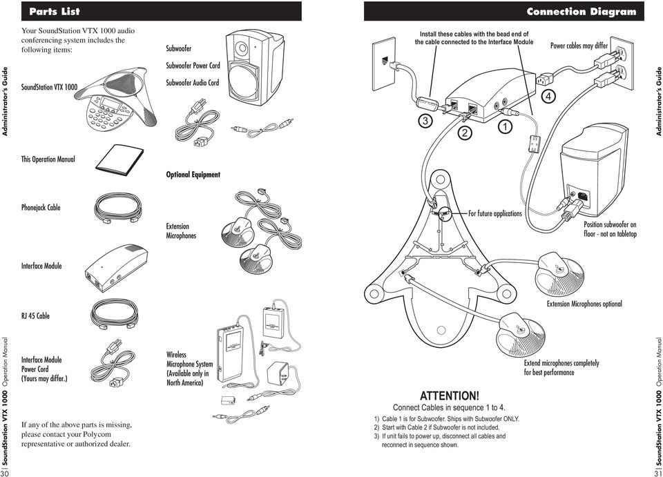 the above parts is missing, please contact your Polycom representative or authorized dealer. ATTENTION! Connect Cables in sequence 1 to 4. 1) Cable 1 is for Subwoofer. Ships with Subwoofer ONLY.