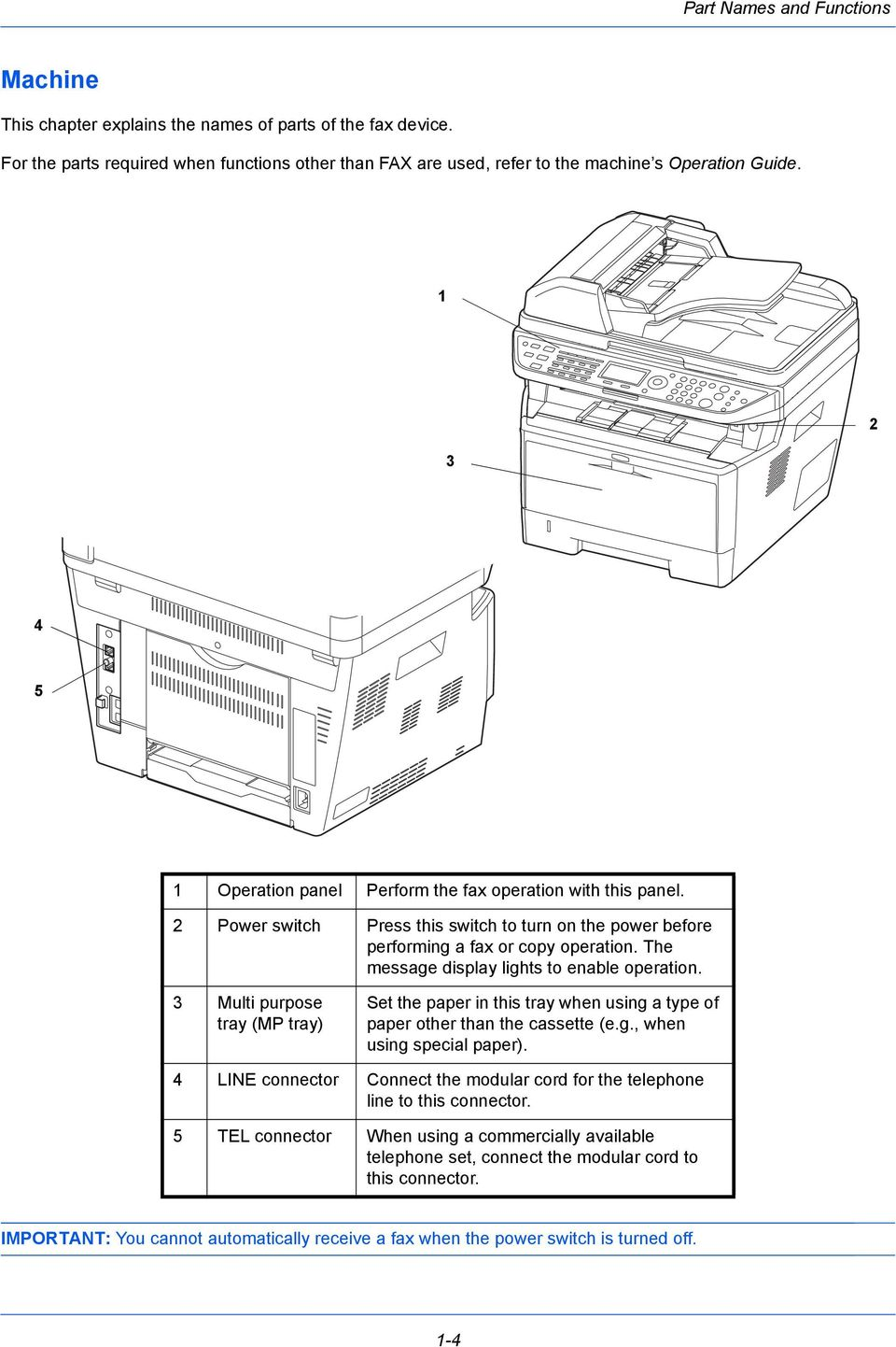 The message display lights to enable operation. 3 Multi purpose tray (MP tray) Set the paper in this tray when using a type of paper other than the cassette (e.g., when using special paper).