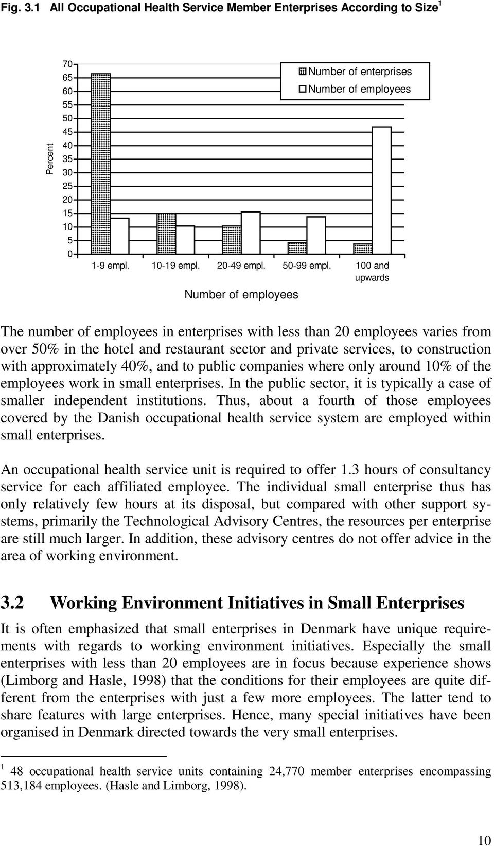100 and upwards Number of employees The number of employees in enterprises with less than 20 employees varies from over 50% in the hotel and restaurant sector and private services, to construction