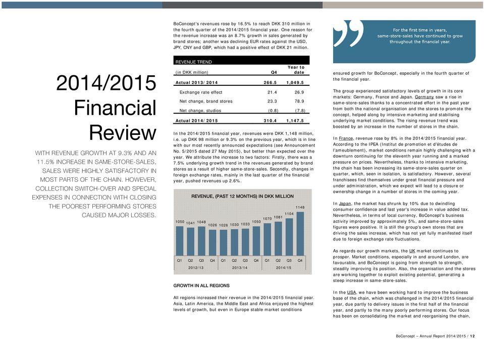 2014/2015 Financial Review WITH REVENUE GROWTH AT 9.3% AND AN 11.5% INCREASE IN SAME-STORE-SALES, SALES WERE HIGHLY SATISFACTORY IN MOST PARTS OF THE CHAIN.