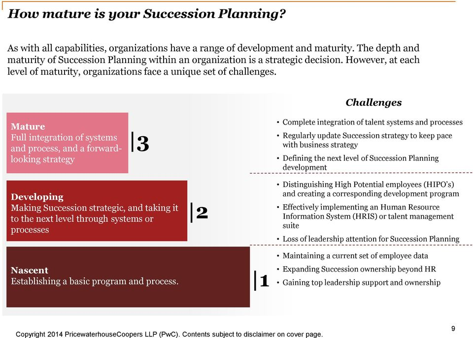 Challenges Mature Full integration of systems and process, and a forwardlooking strategy 3 Complete integration of talent systems and processes Regularly update Succession strategy to keep pace with