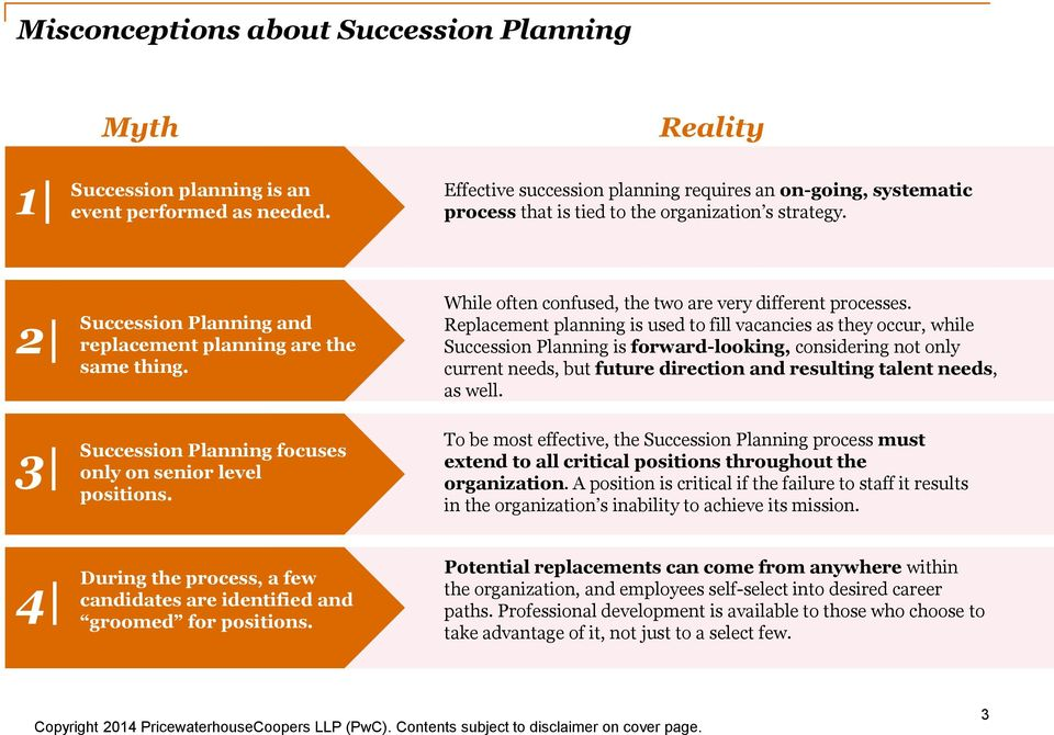 Succession Planning focuses only on senior level positions. While often confused, the two are very different processes.