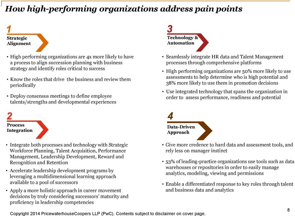 developmental experiences Process Integration Seamlessly integrate HR data and Talent Management processes through comprehensive platforms High performing organizations are 50% more likely to use