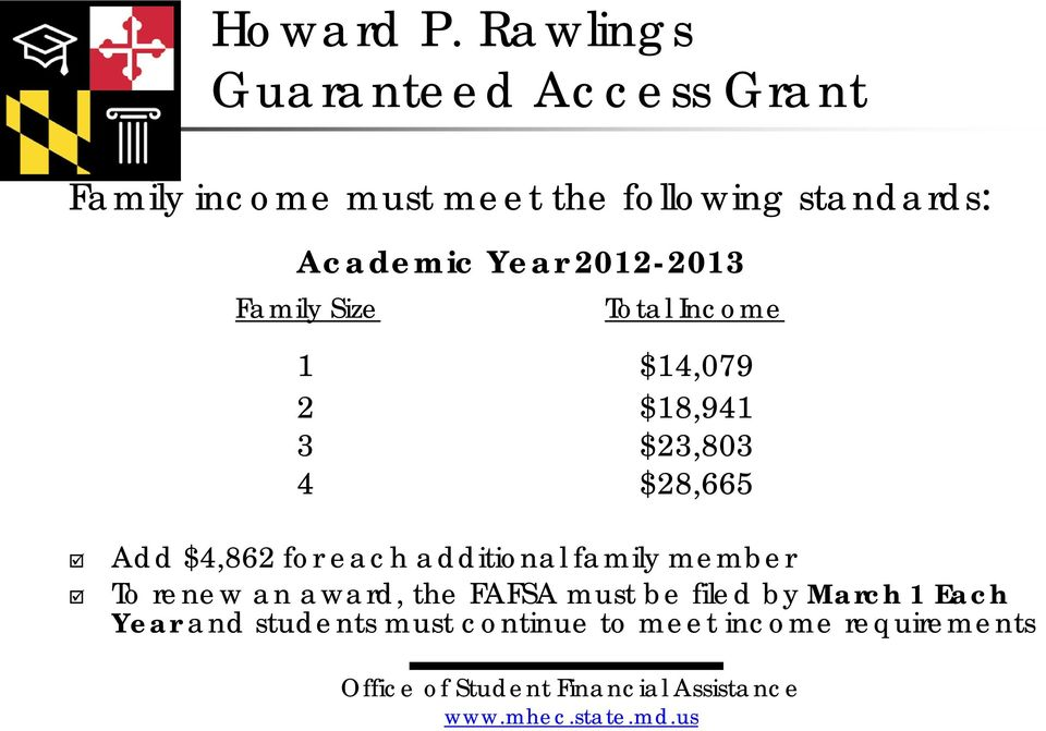 Academic Year 2012-2013 Family Size Total Income 1 $14,079 2 $18,941 3 $23,803 4