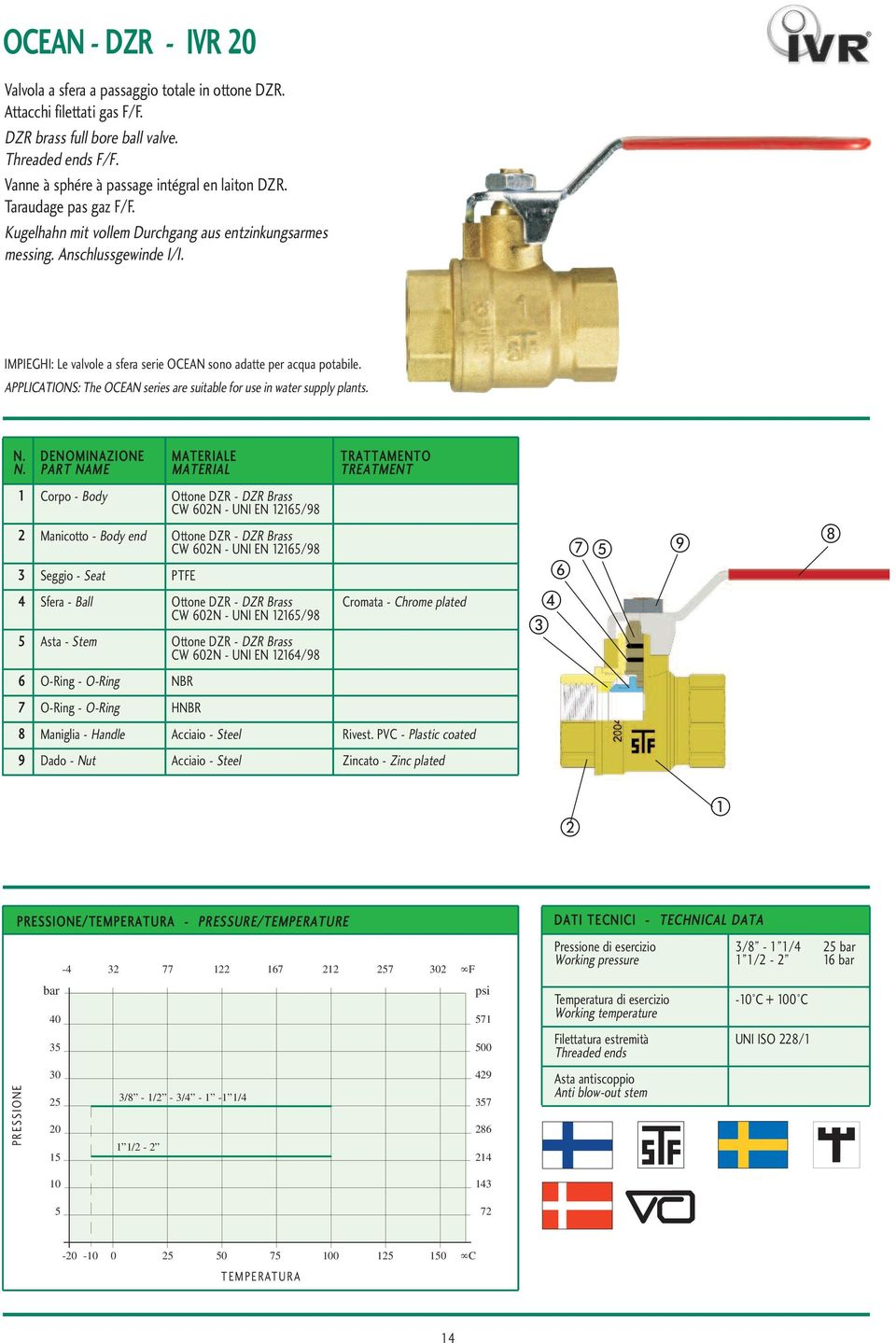 APPICATIONS: The OCEAN series are suitable for use in water supply plants. N. DENOMINAZIONE MATERIAE TRATTAMENTO N.