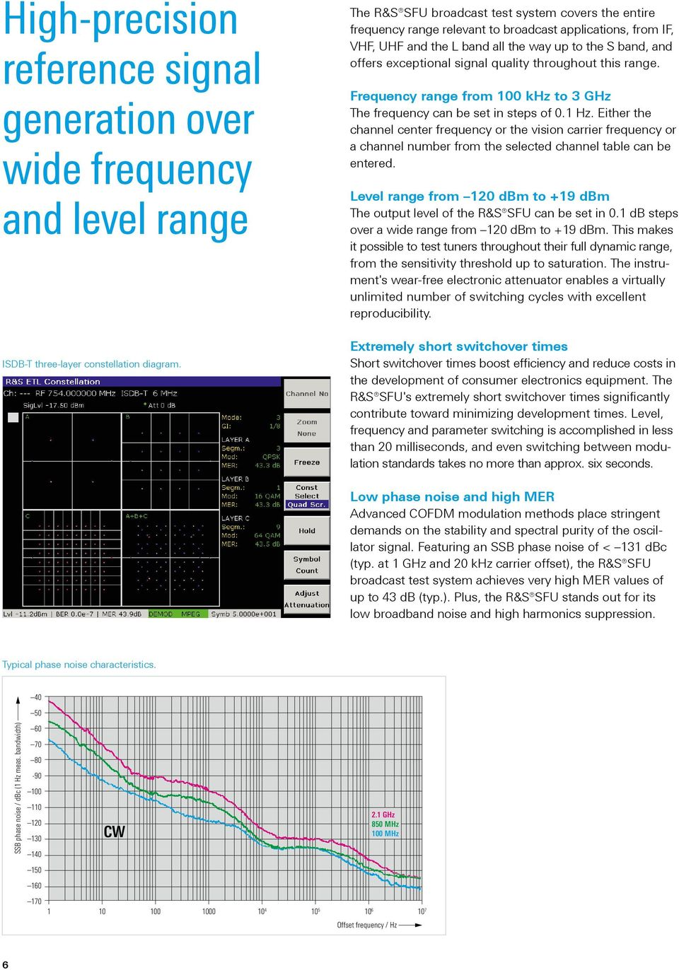quality throughout this range. Frequency range from 100 khz to 3 GHz The frequency can be set in steps of 0.1 Hz.