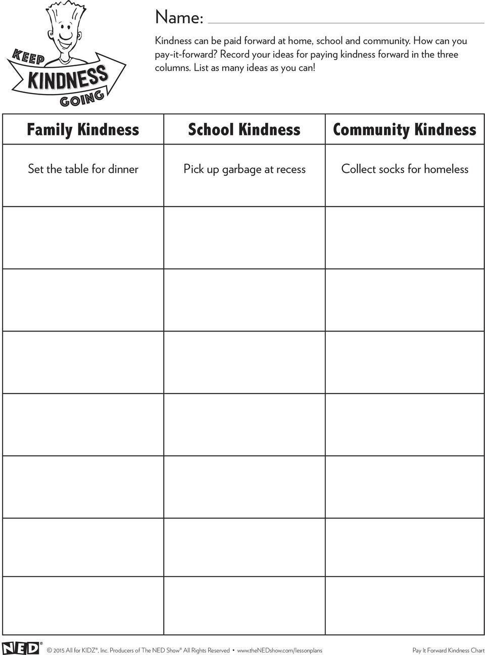 Family Kindness School Kindness Community Kindness Set the table for dinner Pick up garbage at recess Collect