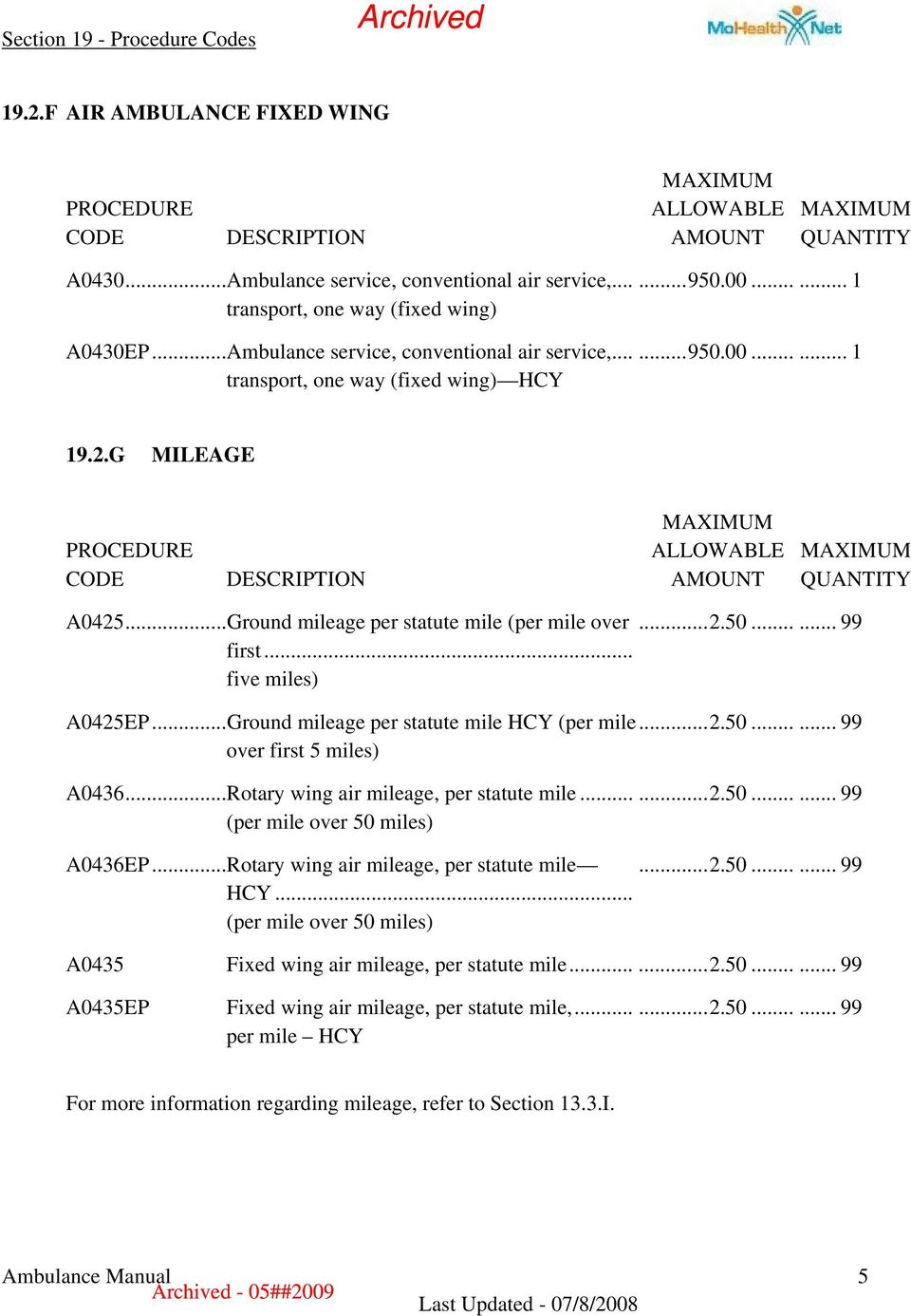 ..Rotary wing air mileage, per statute mile... (per mile over 50 miles)...2.50...... 99 A0436EP...Rotary wing air mileage, per statute mile...2.50...... 99 HCY.
