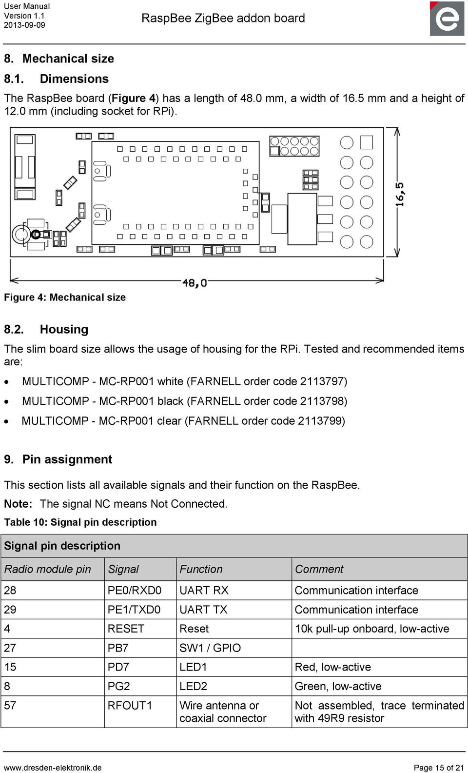 2113799) 9. Pin assignment This section lists all available signals and their function on the RaspBee. Note: The signal NC means Not Connected.