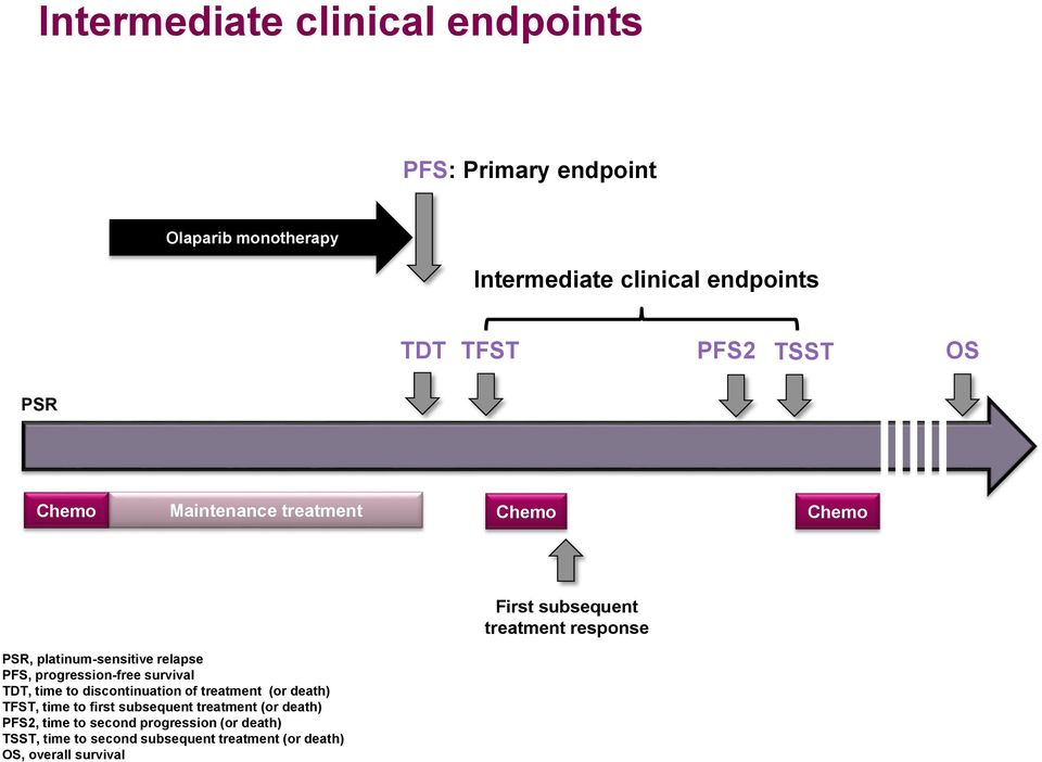 PFS, progression-free survival TDT, time to discontinuation of treatment (or death) TFST, time to first subsequent