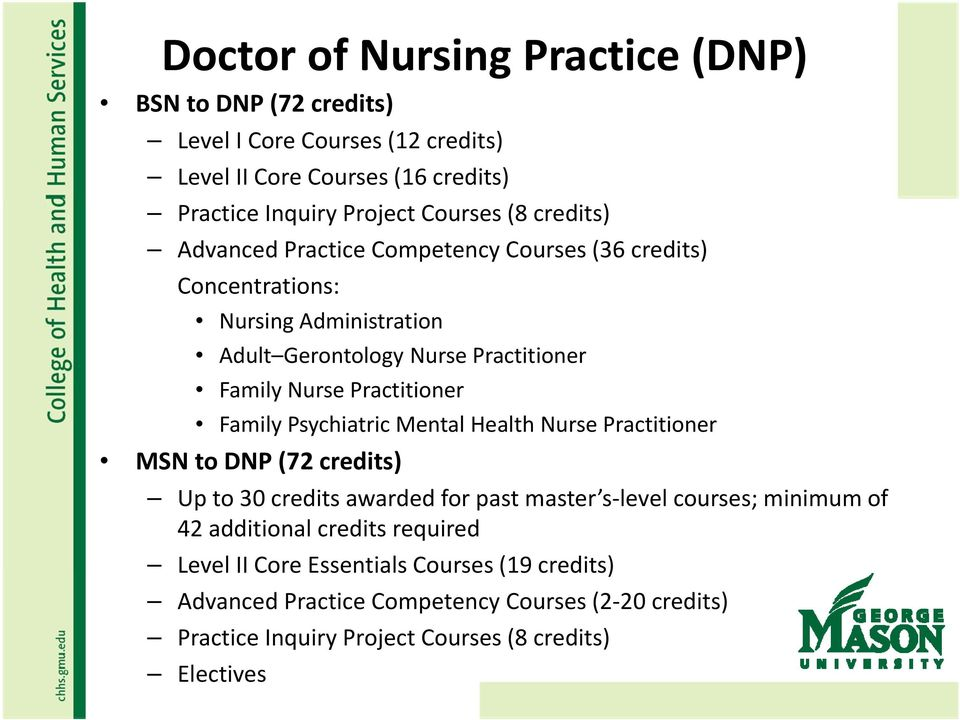 Family Psychiatric Mental Health Nurse Practitioner MSN to DNP (72 credits) Up to 30 credits awarded for past master s level courses; minimum of 42 additional