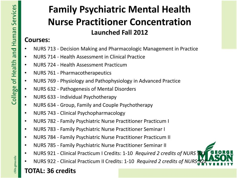 Psychotherapy NURS 634 Group, Family and Couple Psychotherapy NURS 743 Clinical Psychopharmacology NURS 782 Family Psychiatric Nurse Practitioner Practicum I NURS 783 Family Psychiatric Nurse