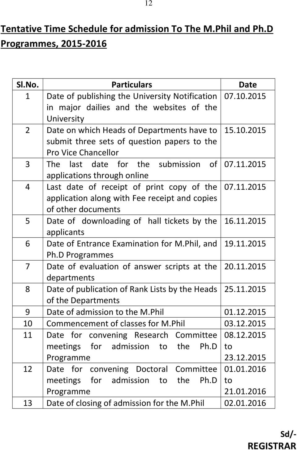 2015 submit three sets of question papers to the Pro Vice Chancellor 3 The last date for the submission of 07.11.