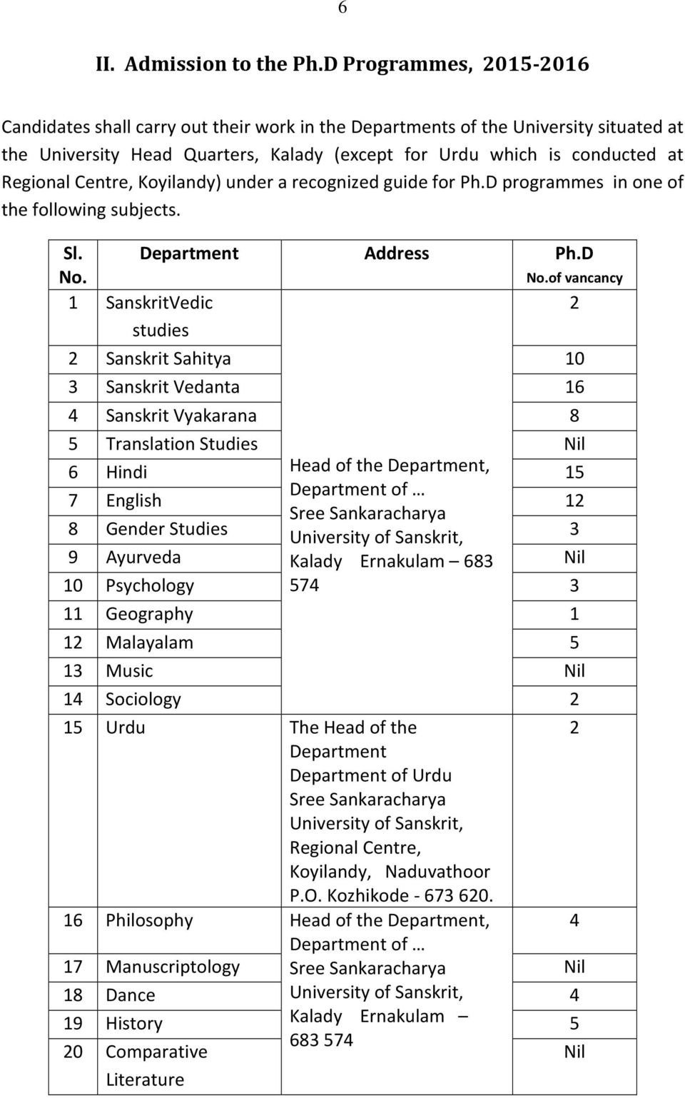 Centre, Koyilandy) under a recognized guide for Ph.D programmes in one of the following subjects. Sl. No. Department Address Ph.D 1 SanskritVedic 2 studies studies No.