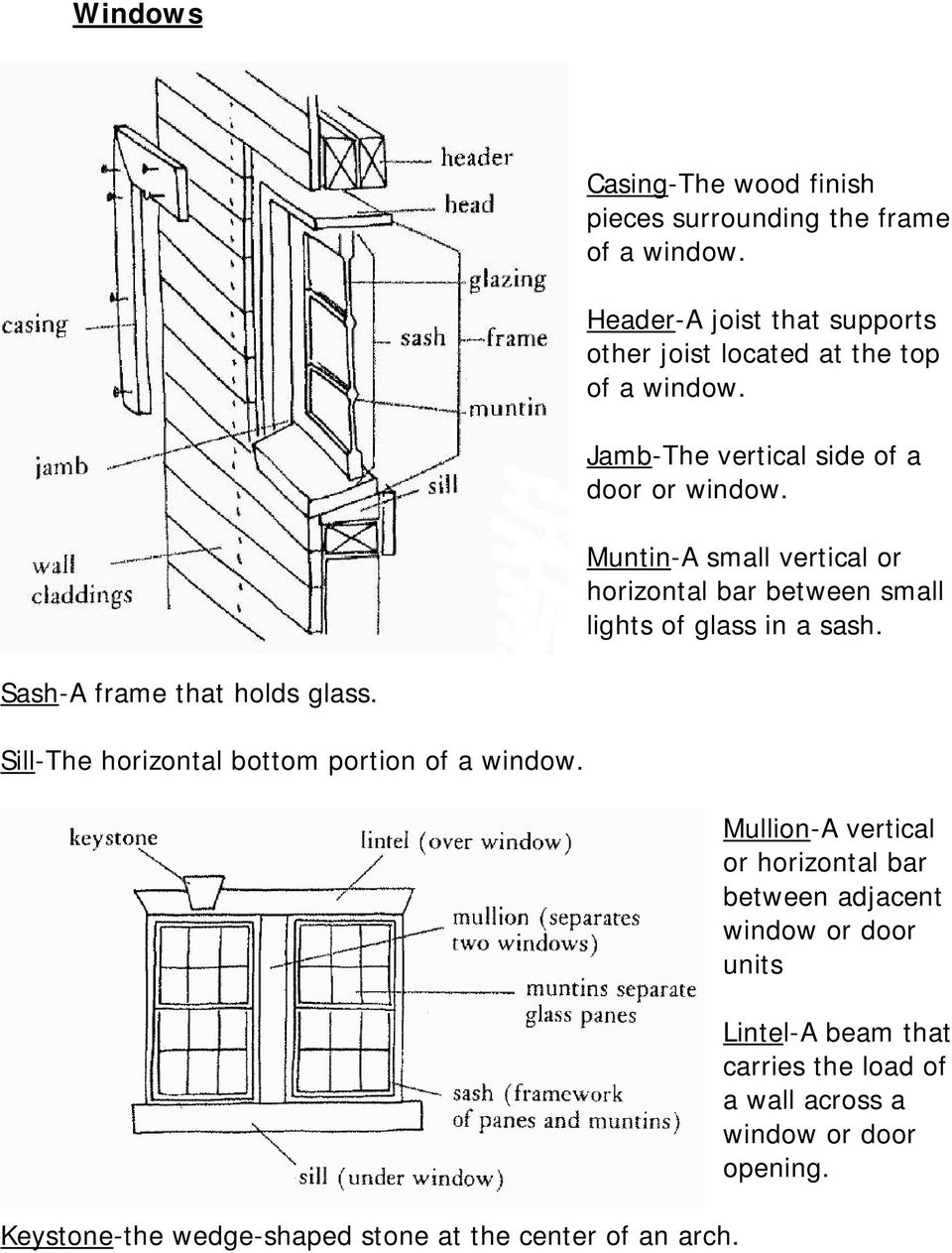 Muntin-A small vertical or horizontal bar between small lights of glass in a sash. Sash-A frame that holds glass.