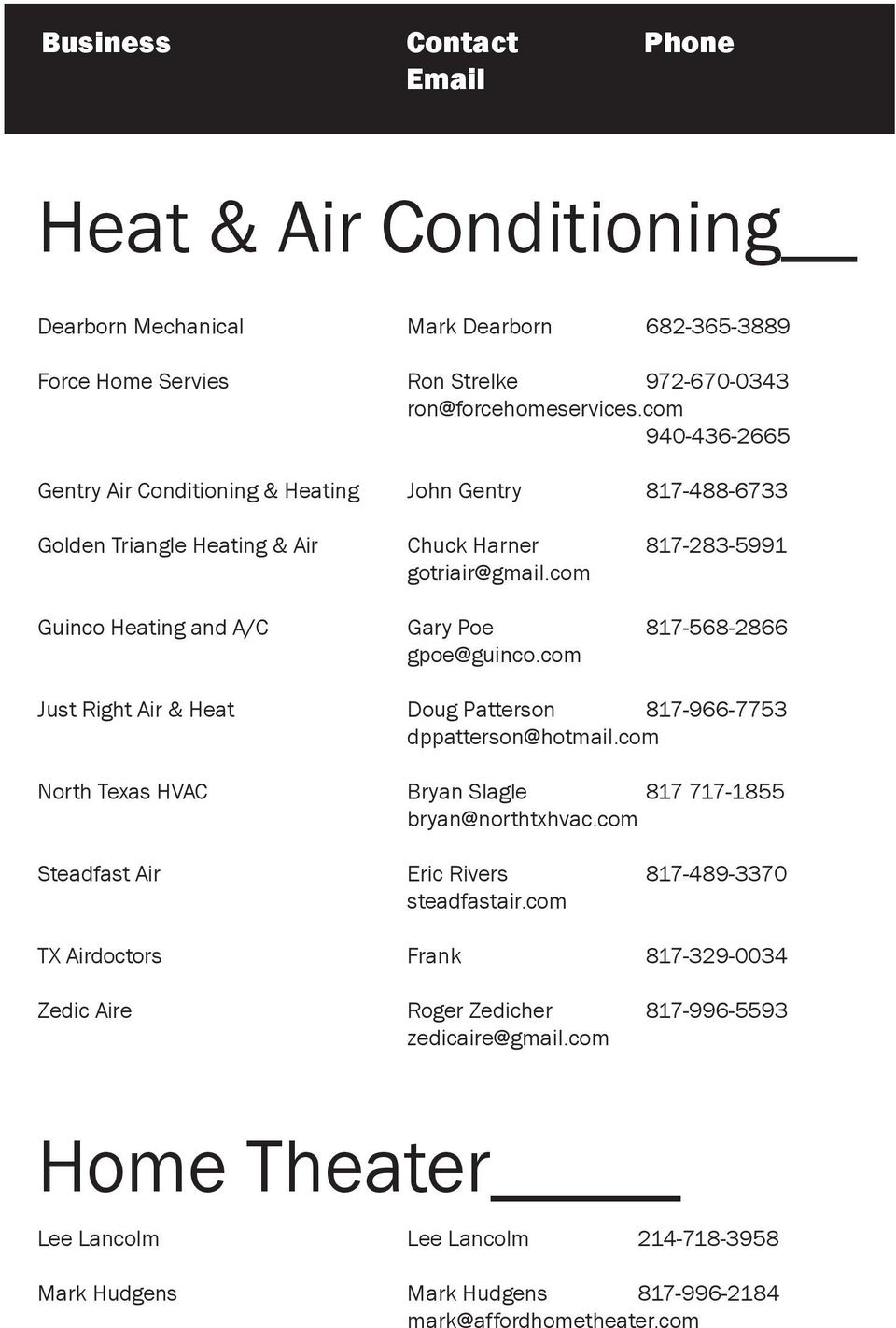 com Guinco Heating and A/C Gary Poe 817-568-2866 gpoe@guinco.com Just Right Air & Heat Doug Patterson 817-966-7753 dppatterson@hotmail.