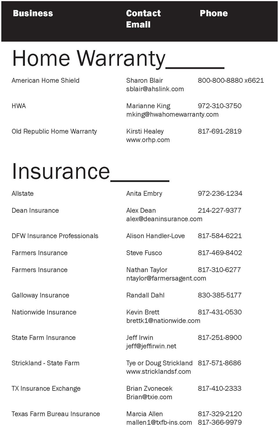 com DFW Insurance Professionals Alison Handler-Love 817-584-6221 Farmers Insurance Steve Fusco 817-469-8402 Farmers Insurance Nathan Taylor 817-310-6277 ntaylor@farmersagent.