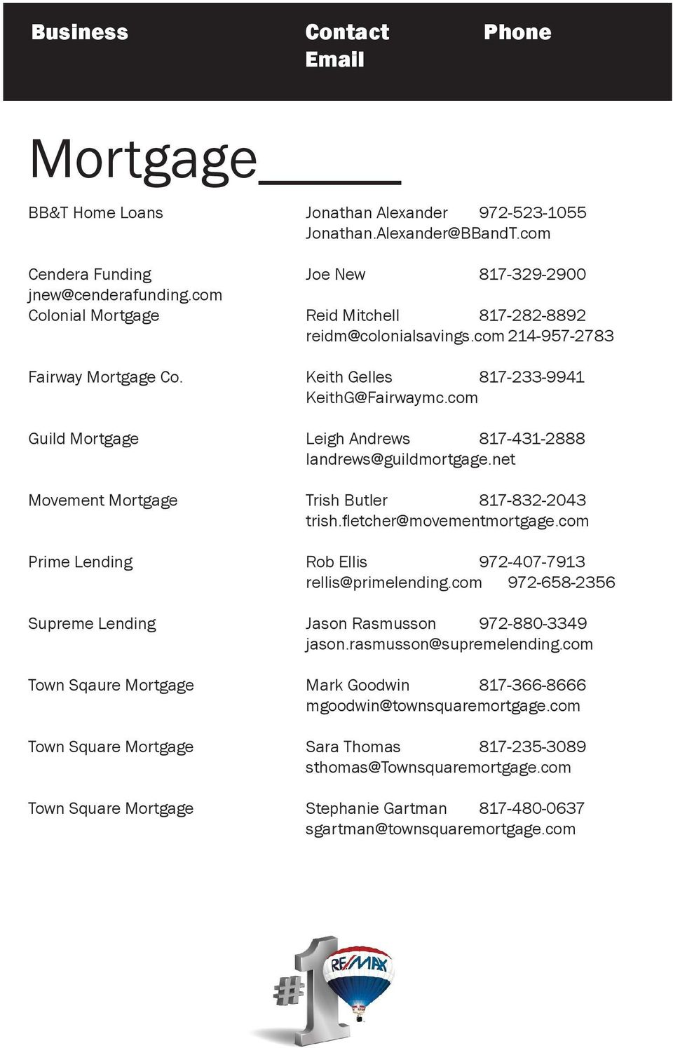 com Guild Mortgage Leigh Andrews 817-431-2888 landrews@guildmortgage.net Movement Mortgage Trish Butler 817-832-2043 trish.fletcher@movementmortgage.