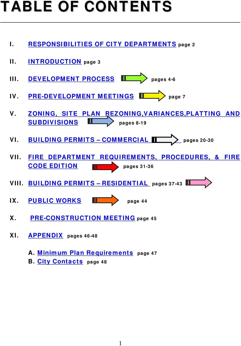 BUILDING PERMITS COMMERCIAL pages 20-30 VII. FIRE DEPARTMENT REQUIREMENTS, PROCEDURES, & FIRE CODE EDITION pages 31-36 VIII.