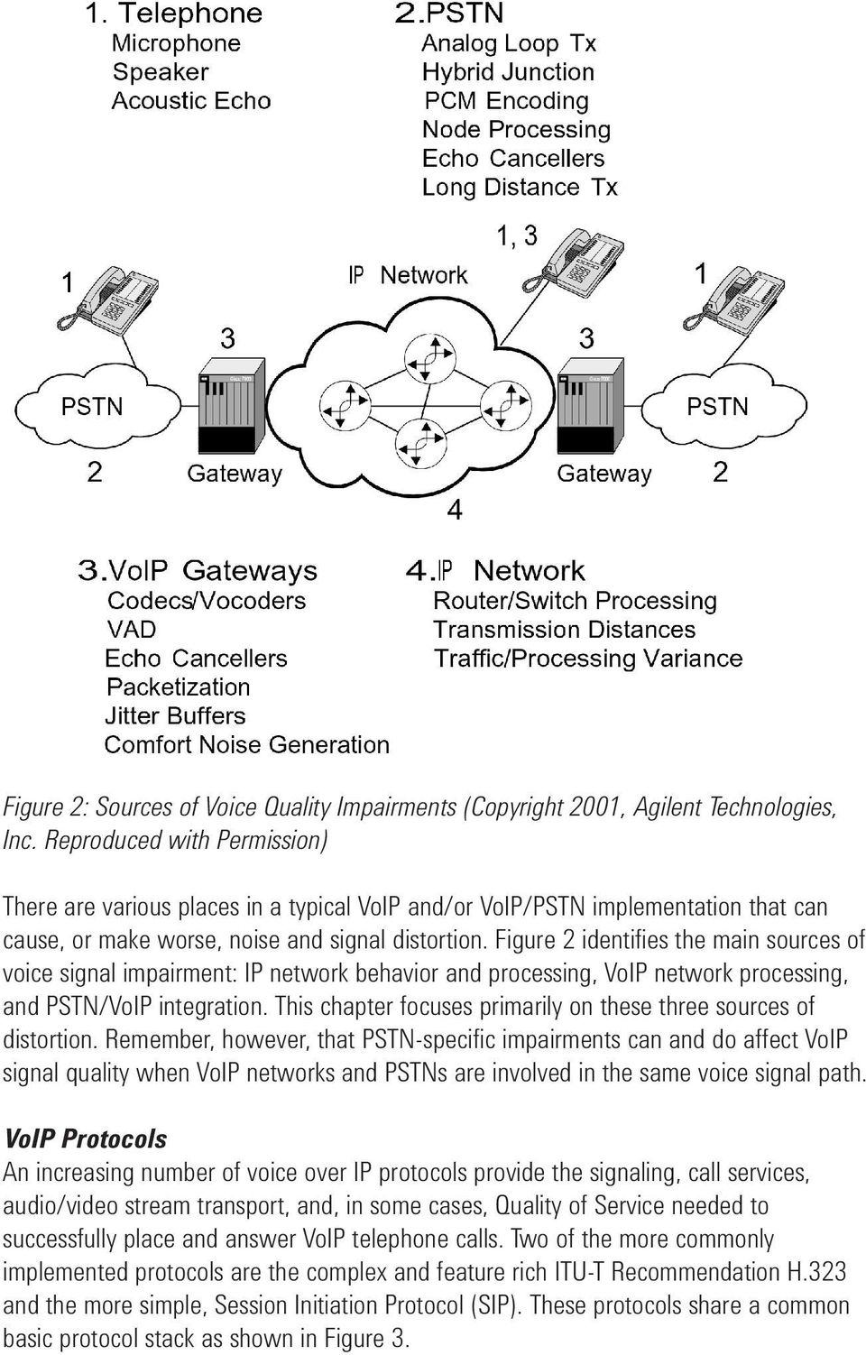 Figure 2 identifies the main sources of voice signal impairment: IP network behavior and processing, VoIP network processing, and PSTN/VoIP integration.
