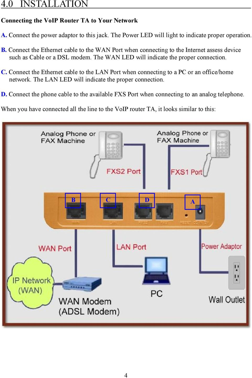 C. Connect the Ethernet cable to the LAN Port when connecting to a PC or an office/home network. The LAN LED will indicate the proper connection. D.