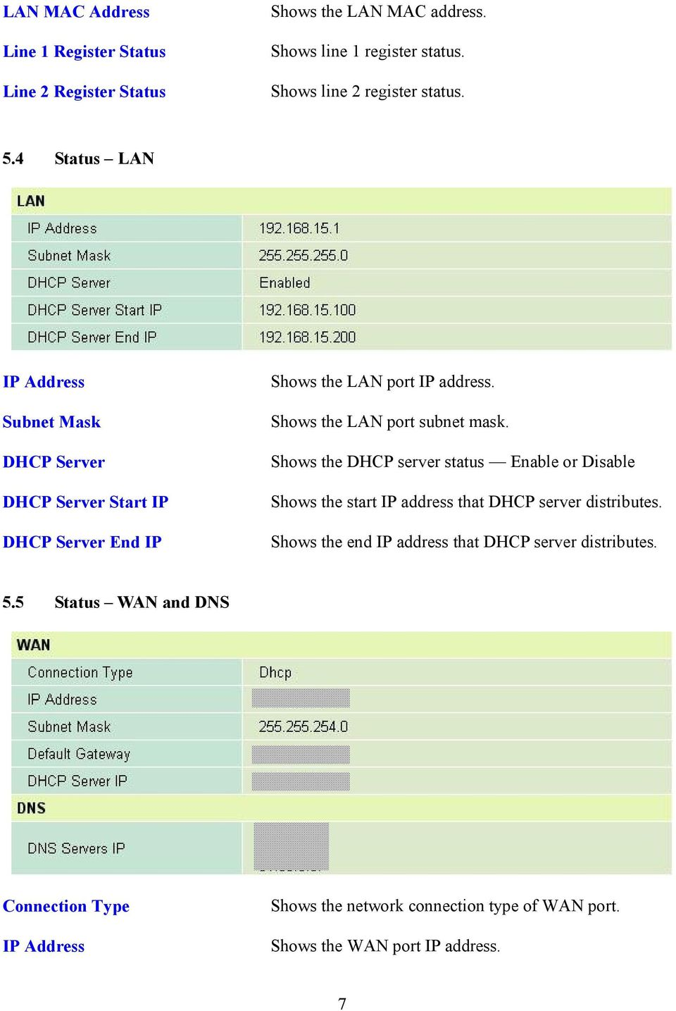 Shows the LAN port subnet mask. Shows the DHCP server status Enable or Disable Shows the start IP address that DHCP server distributes.