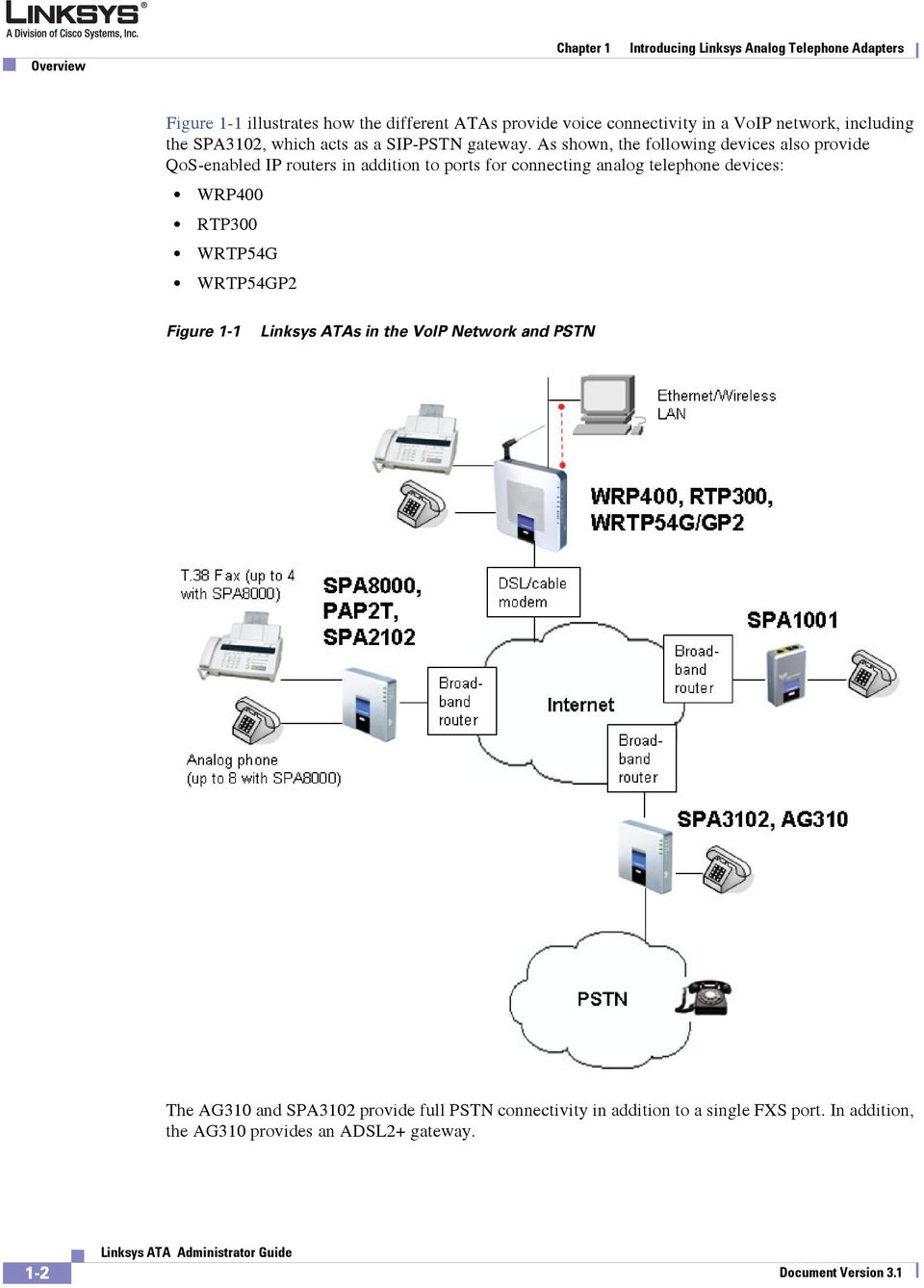 As shown, the following devices also provide QoS-enabled IP routers in addition to ports for connecting analog telephone devices: WRP400 RTP300