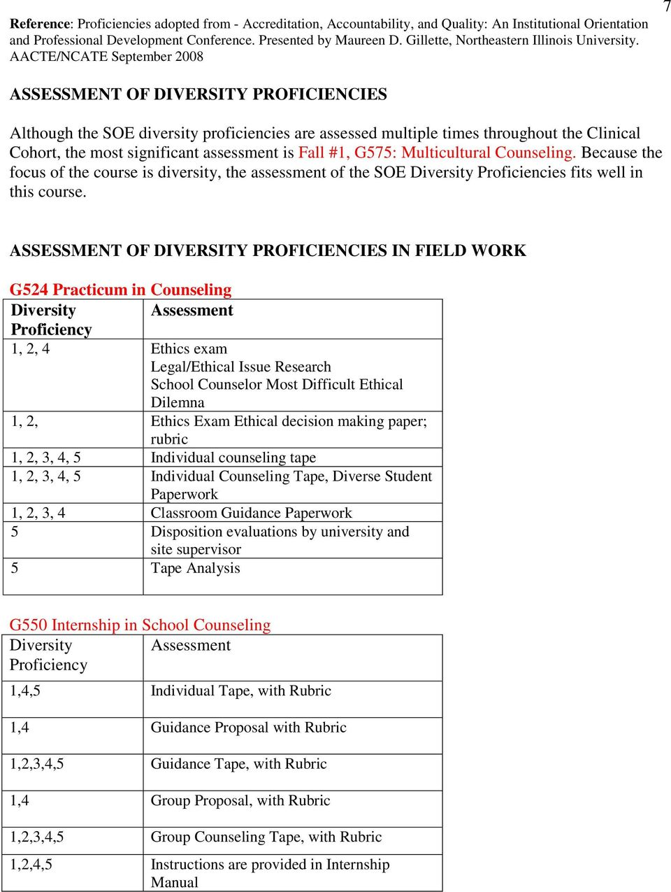 AACTE/NCATE September 2008 7 ASSESSMENT OF DIVERSITY PROFICIENCIES Although the SOE diversity proficiencies are assessed multiple times throughout the Clinical Cohort, the most significant assessment