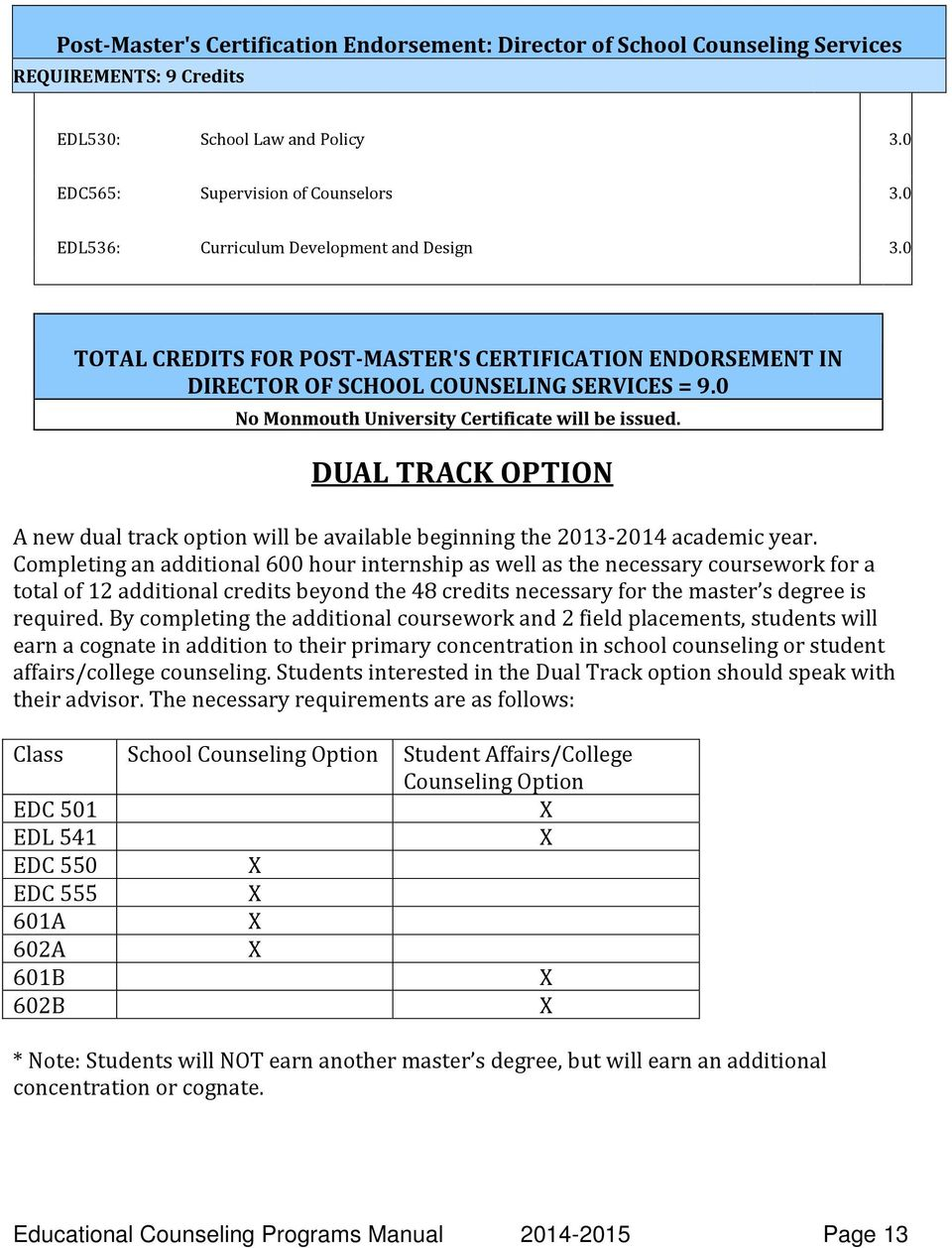 0 No Monmouth University Certificate will be issued. DUAL TRACK OPTION A new dual track option will be available beginning the 2013-2014 academic year.