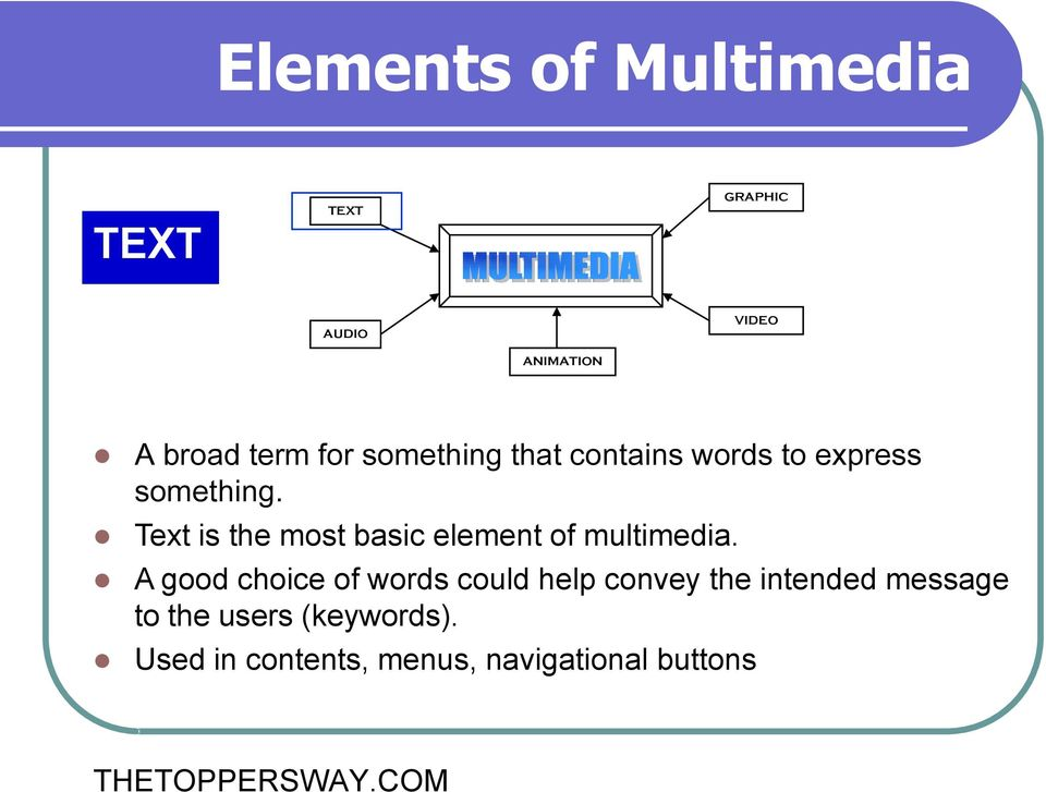 Text is the most basic element of multimedia.