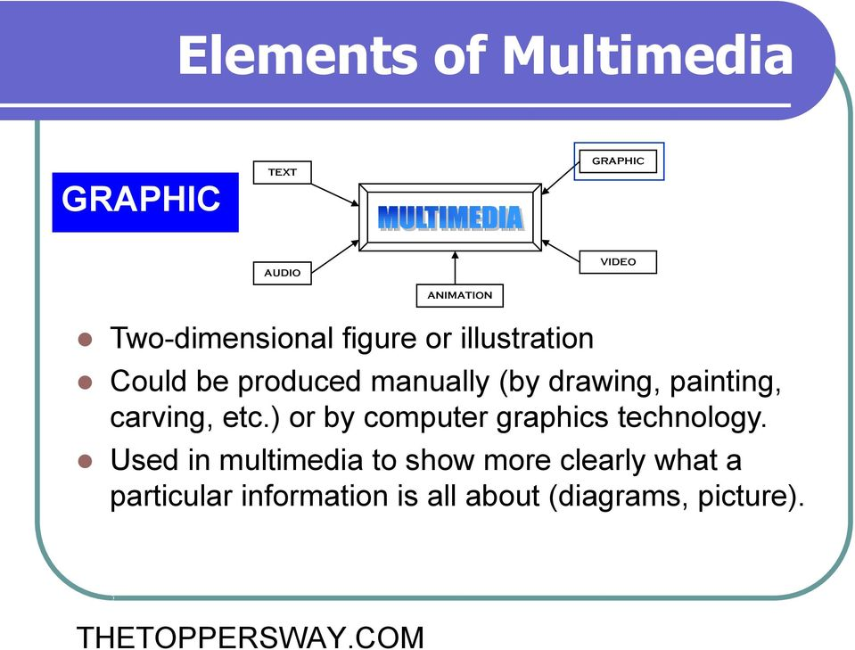 etc.) or by computer graphics technology.