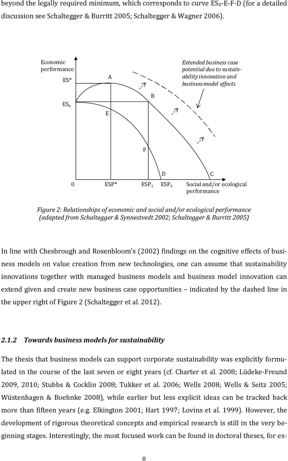 2: Relationships of economic and social and/or ecological performance (adapted from Schaltegger & Synnestvedt 2002; Schaltegger & Burritt 2005) In line with Chesbrough and Rosenbloom s (2002)