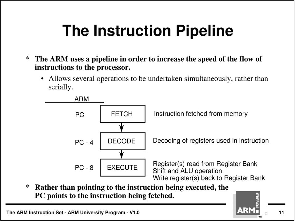 ARM PC FETCH Instruction fetched from memory PC - 4 DECODE Decoding of registers used in instruction PC - 8 EXECUTE Register(s) read from Register