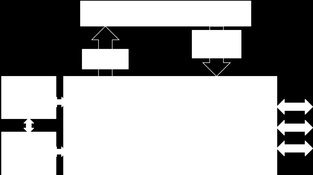 72 Figure 19: Overview of Infrastructure Security Layer. Cryptography Element (CE) The Cryptography Element provides cryptographic services to protect outgoing packets from losing confidentiality.