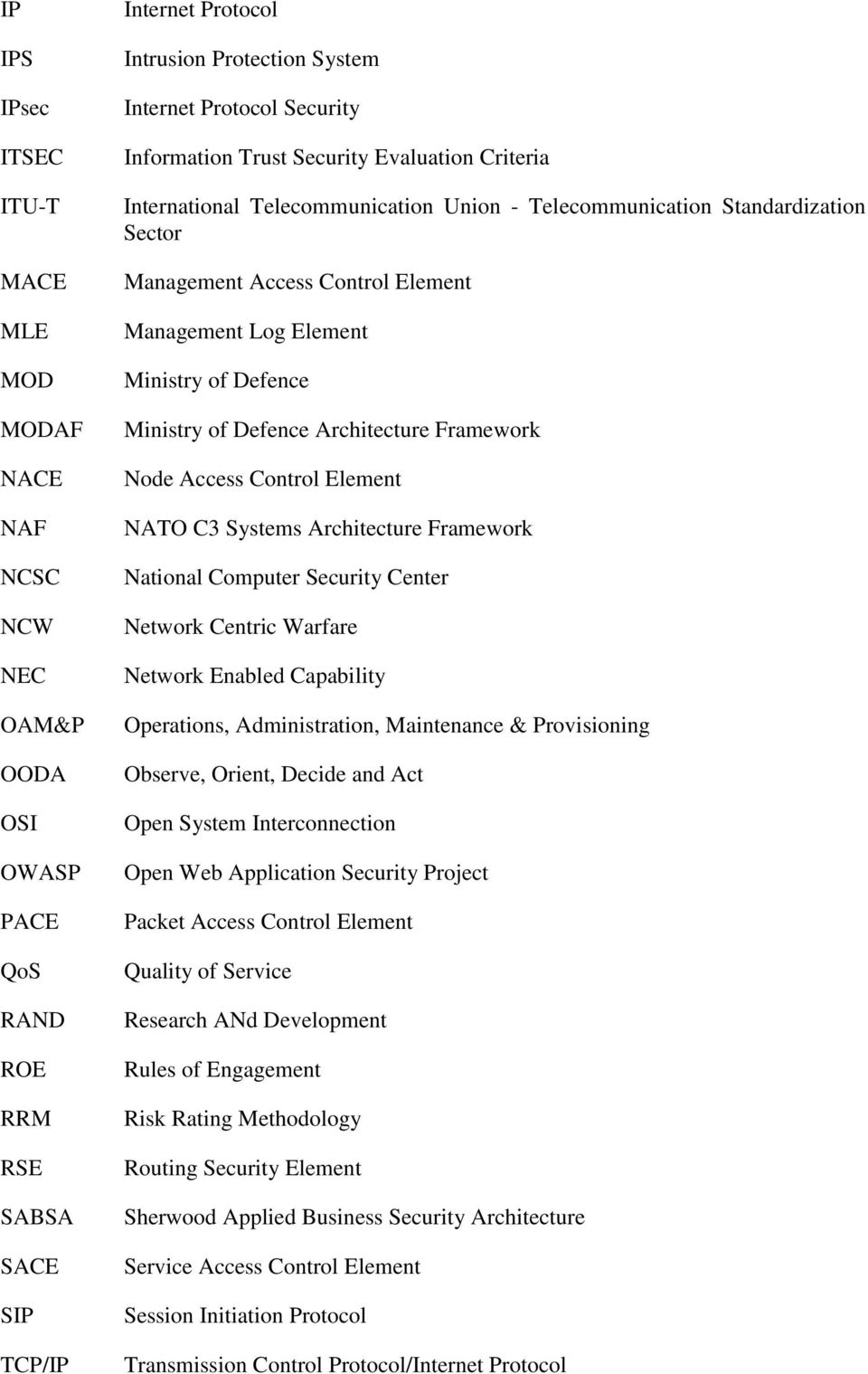 Ministry of Defence Ministry of Defence Architecture Framework Node Access Control Element NATO C3 Systems Architecture Framework National Computer Security Center Network Centric Warfare Network