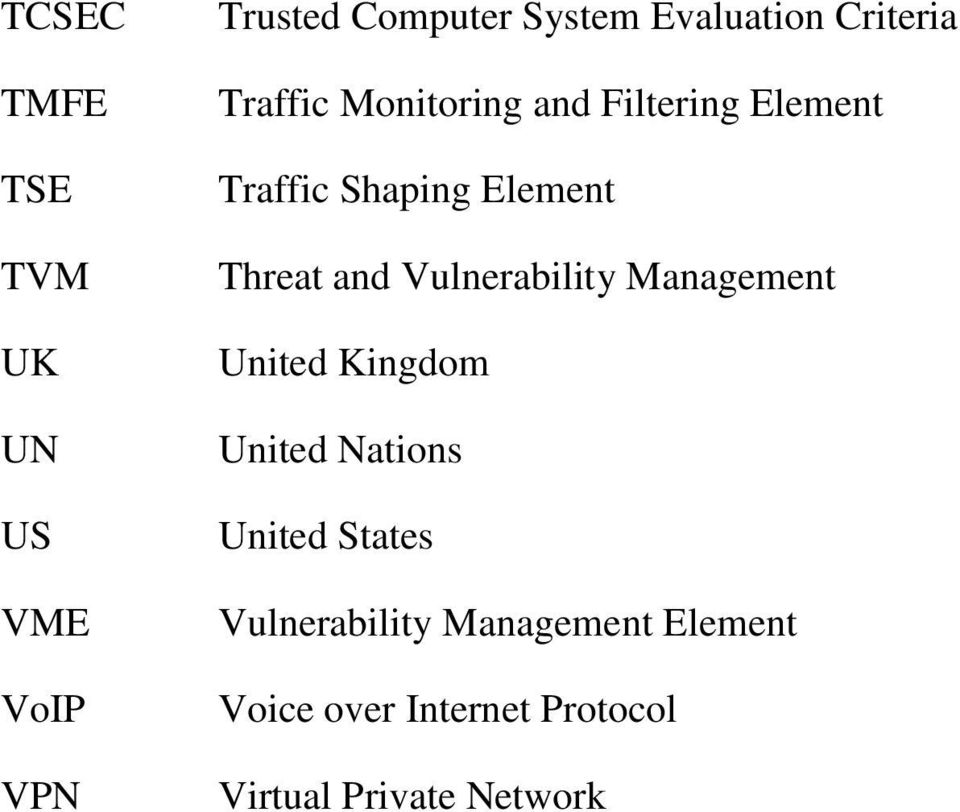 Threat and Vulnerability Management United Kingdom United Nations United