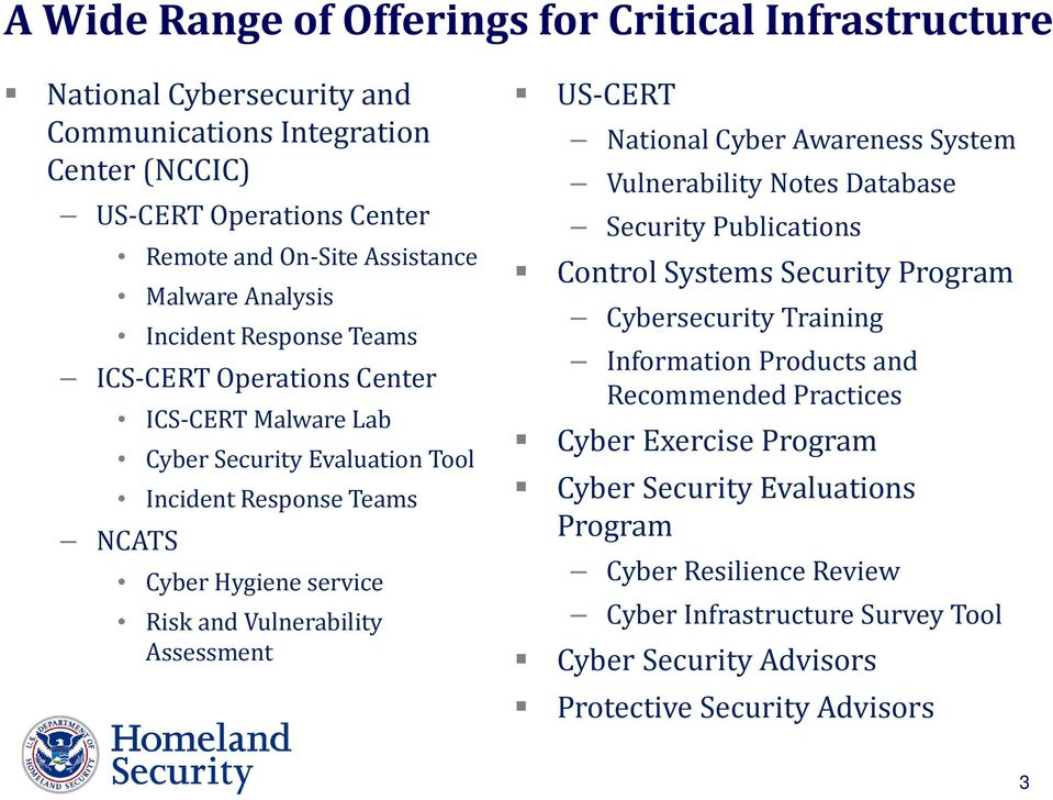 Assessment US-CERT National Cyber Awareness System Vulnerability Notes Database Security Publications Control Systems Security Program Cybersecurity Training Information Products and