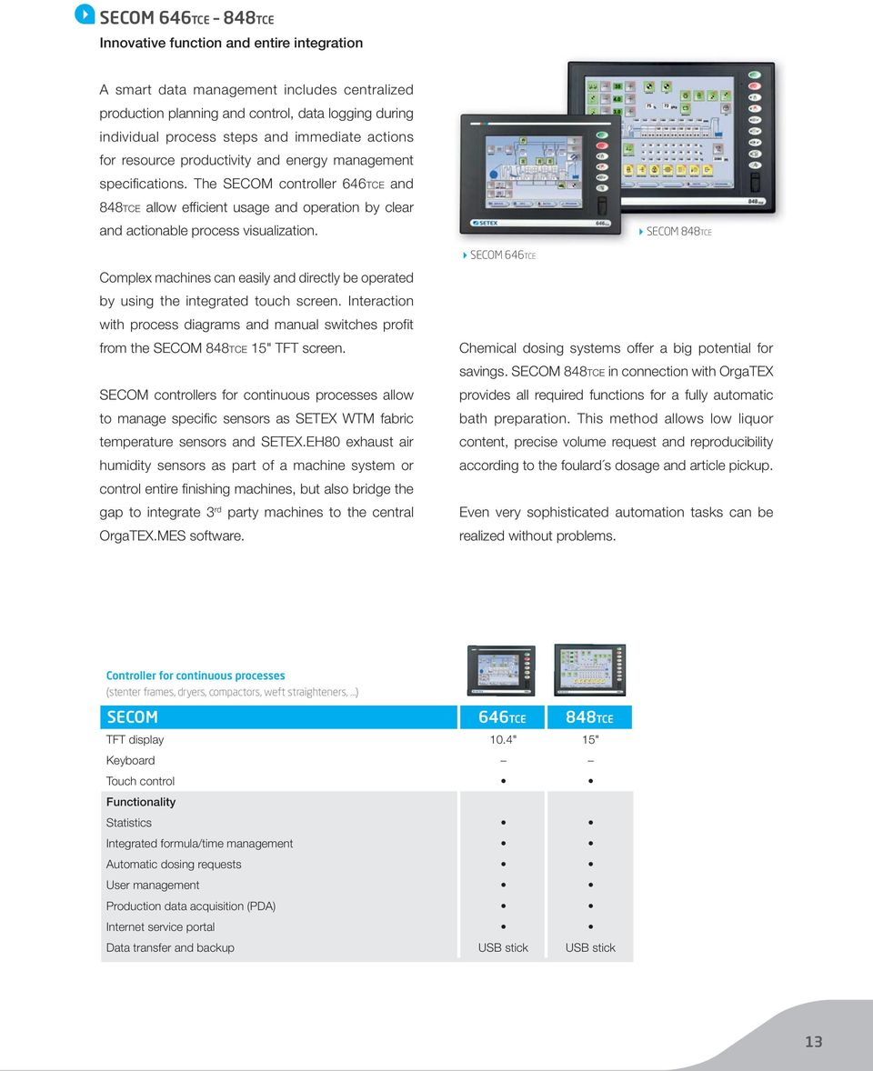 SECOM 848TCE SECOM 646TCE Complex machines can easily and directly be operated by using the integrated touch screen.
