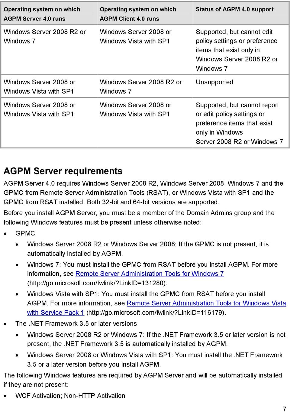 0 runs Windows Server 2008 or Windows Vista with SP1 Windows Server 2008 R2 or Windows 7 Windows Server 2008 or Windows Vista with SP1 Status of AGPM 4.