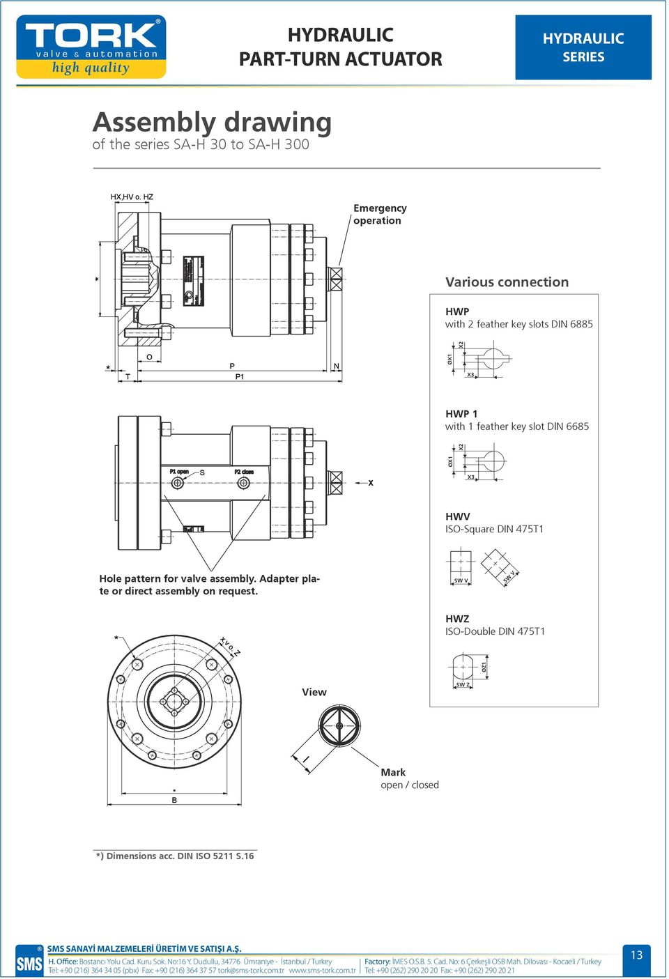 X3 SW V I HWV ISO-Square X3 SW Z DIN 475T1 X3 ØX1 SW V X2 X2 ØZ1 ØX1 P P1 N Hole pattern for valve assembly. Adapter plate or direct assembly on request.