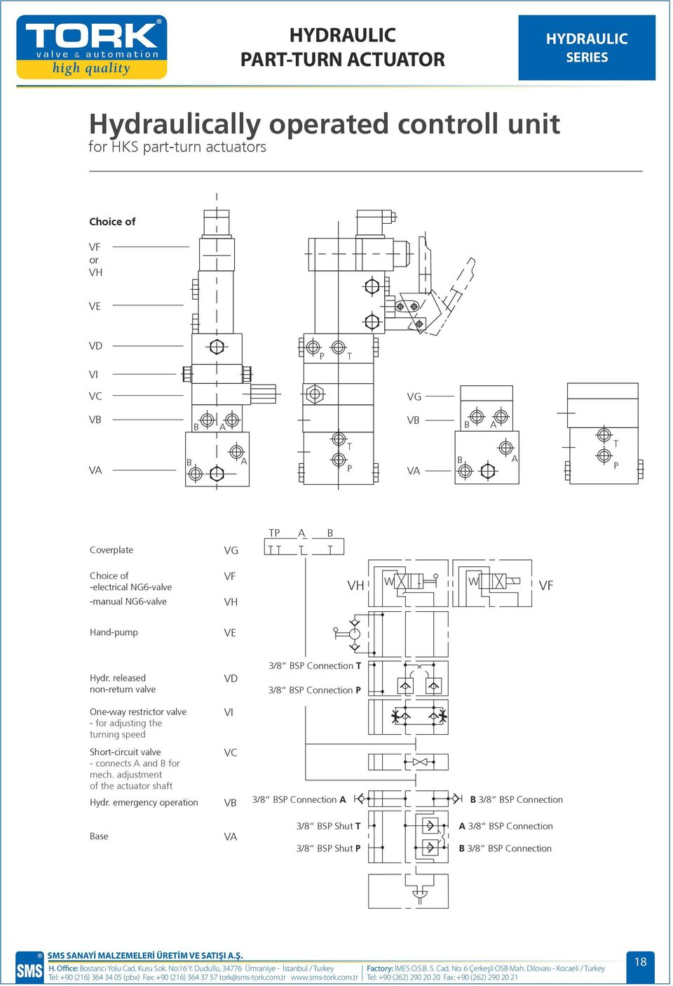 released non-return valve One-way restrictor valve - for adjusting the turning speed Short-circuit valve - connects A and B for mech.