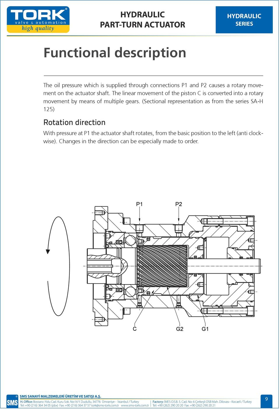 (Sectional representation as from the series 125) Rotation direction With pressure at P1 the actuator shaft rotates, from the basic position to the left (anti