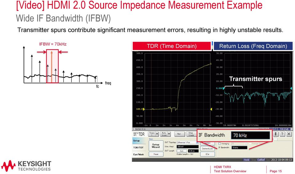 Transmitter spurs contribute significant measurement errors,