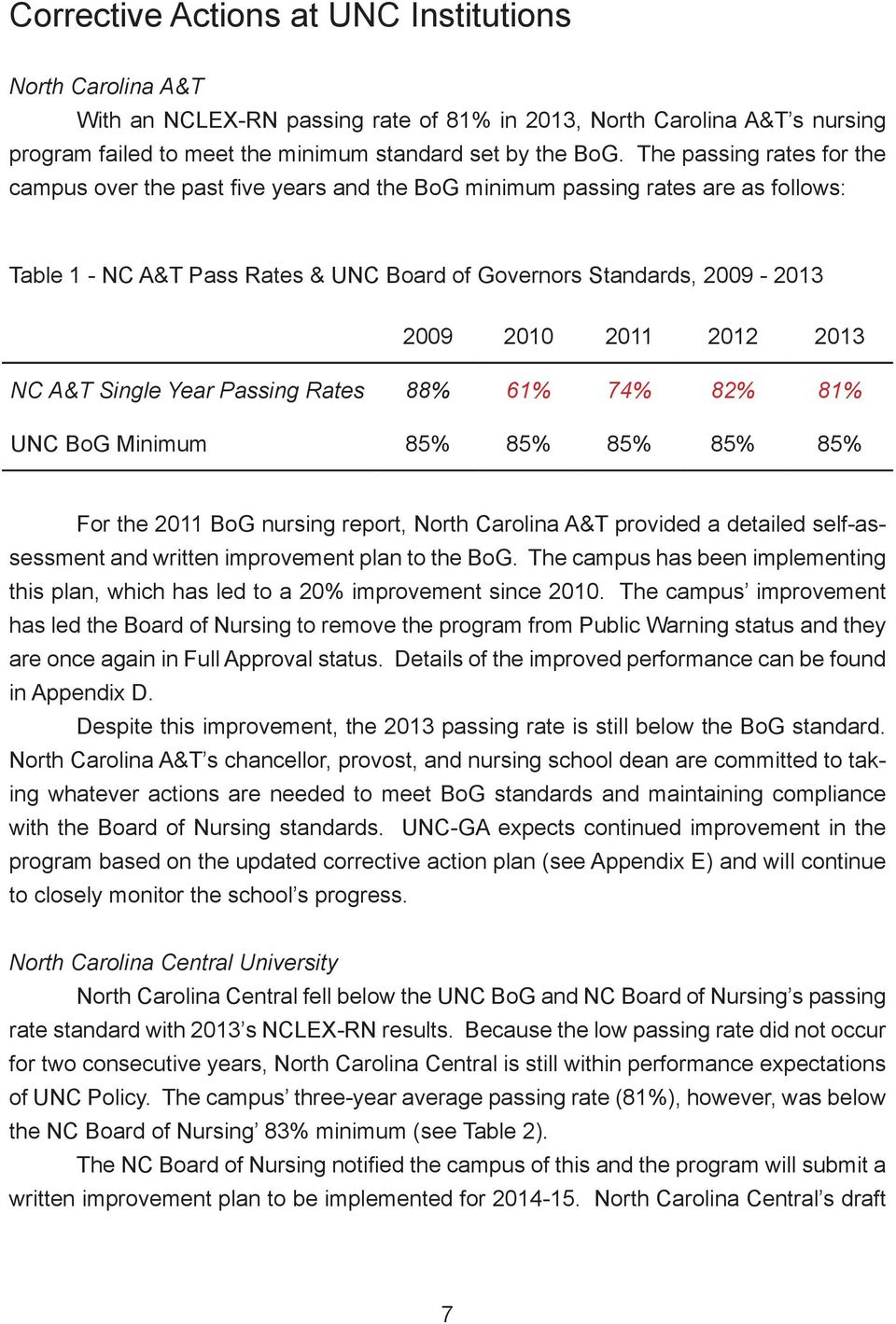 2012 2013 NC A&T Single Year Passing Rates 88% 61% 74% 82% 81% UNC BoG Minimum 85% 85% 85% 85% 85% For the 2011 BoG nursing report, North Carolina A&T provided a detailed self-assessment and written
