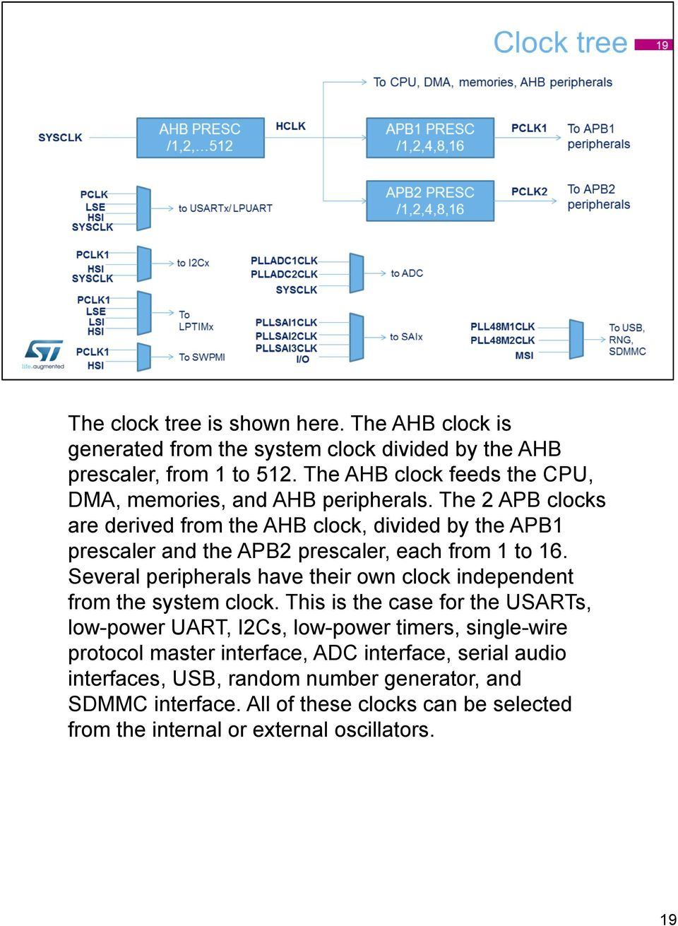 The 2 APB clocks are derived from the AHB clock, divided by the APB1 prescaler and the APB2 prescaler, each from 1 to 16.