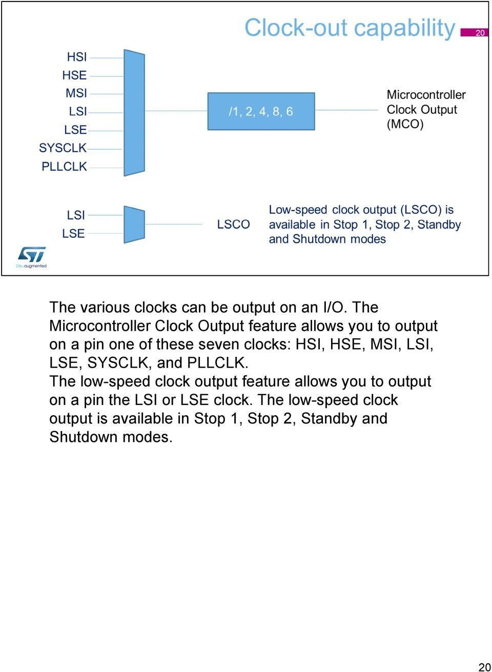clocks: HSI, HSE, MSI, LSI, LSE, SYSCLK, and PLLCLK.